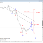 Elliott Wave Analysis: USDCHF and USDCAD; Bears Are On The Move!