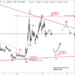 Elliott Wave Analysis: Ripple Doesn't Show Any Bullish Signs, Yet!