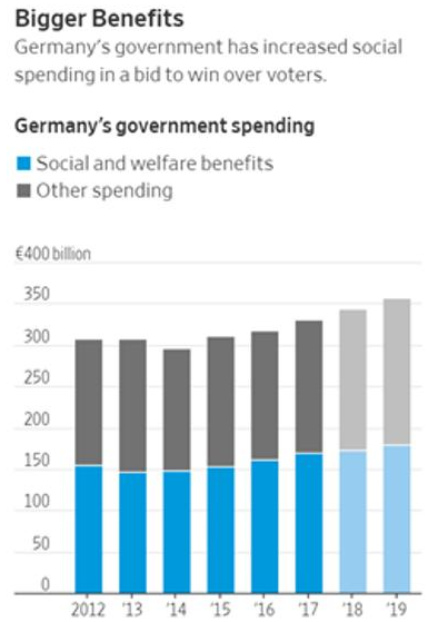 German economy