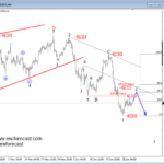 Elliott Wave Analysis: S&P500 Targeting 3000, while USD Index Breaking Down!