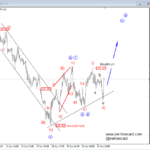 Elliott Wave Analysis: XXX/JPY Pairs Are Ready To Get On The Bullish Track!