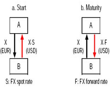 dollar euro index