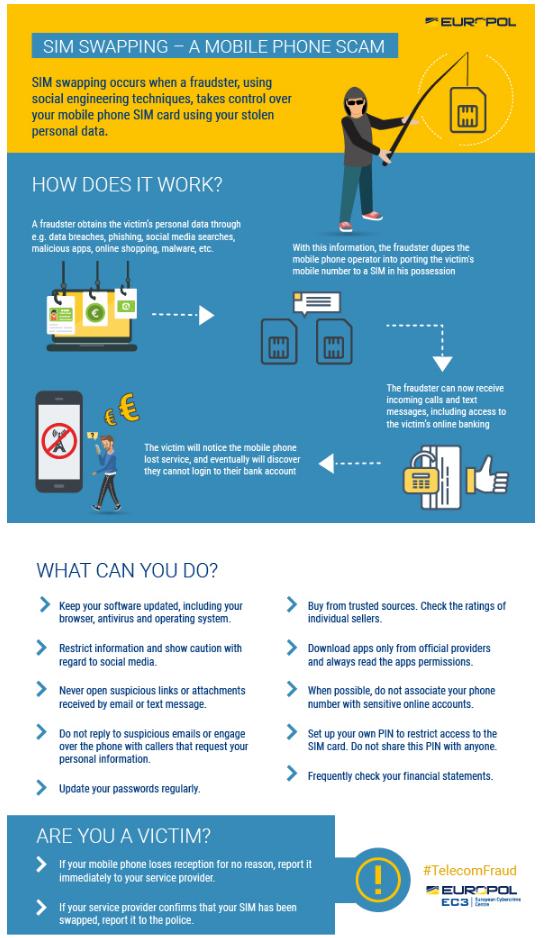 mobile phone scam