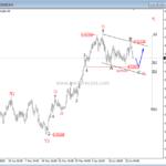 USDCAD and NZDUSD Elliott wave analysis