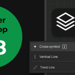 cTrader Desktop 3.8 boasts new drawing features, indicators and further platform customisation tools