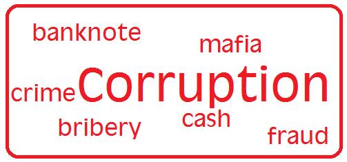 corruption image osb