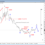 GBPAUD May Continue Lower After a Recovery – Elliott wave Update