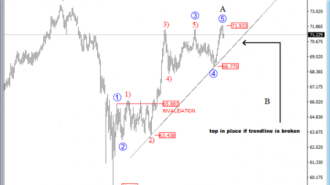 nzdjpy analysis 04-09-2020
