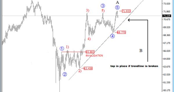 nzdjpy analysis 04-09-2020