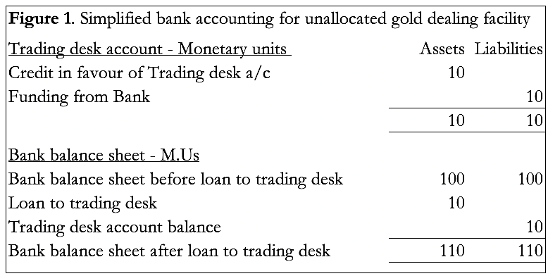 goldmoney article-20-05-2021