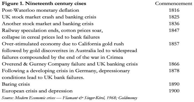 monetary deflation